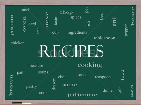 Recipes Word Cloud Concept on a Blackboard Stock photo © mybaitshop