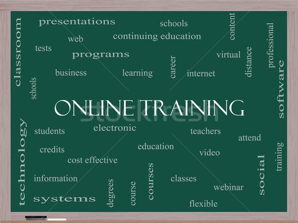 Stock fotó: Online · képzés · szófelhő · iskolatábla · nagyszerű · elektronikus