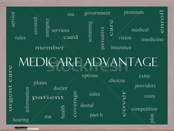 Medicare Advantage Word Cloud Concept on a Blackboard Stock photo © mybaitshop