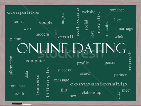 Online Dating  Cloud Concept on a Blackboard Stock photo © mybaitshop