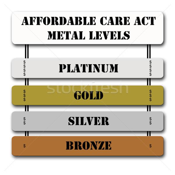 доступный ухода Закон металл признаков платина Сток-фото © mybaitshop