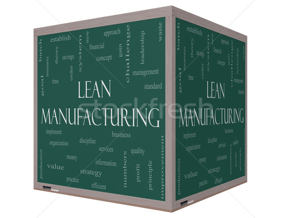 Stock photo: Lean Manufacturing Word Cloud Concept on a 3D cube Blackboard