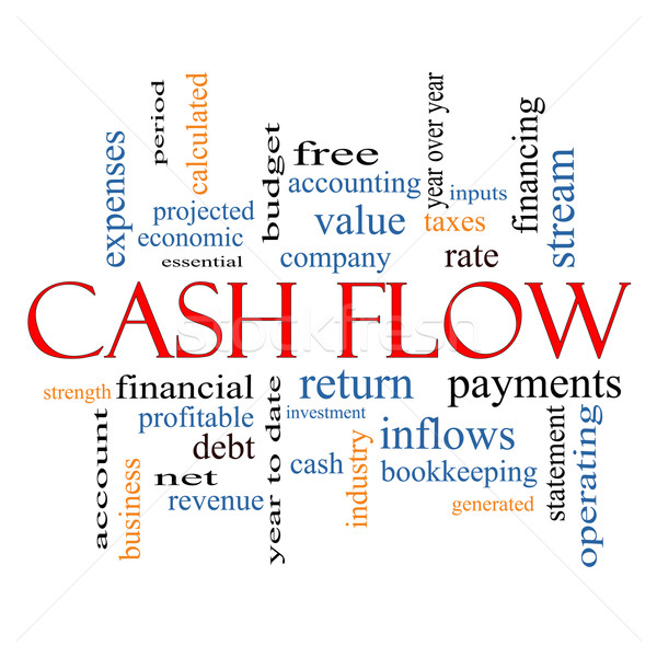 Cash Flow Word Cloud Concept Stock photo © mybaitshop