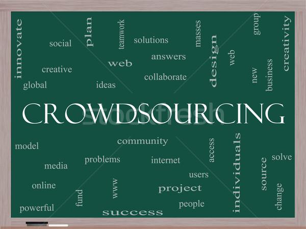 Crowdsourcing Word Cloud Concept on a Blackboard Stock photo © mybaitshop