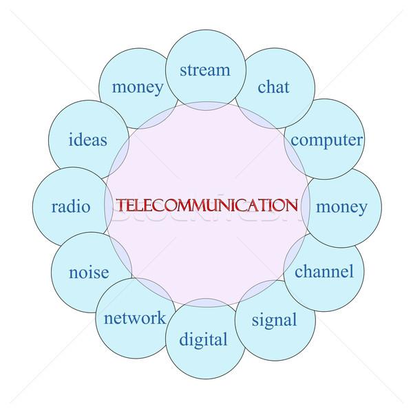Telekommunikáció körkörös szó diagram rózsaszín kék Stock fotó © mybaitshop