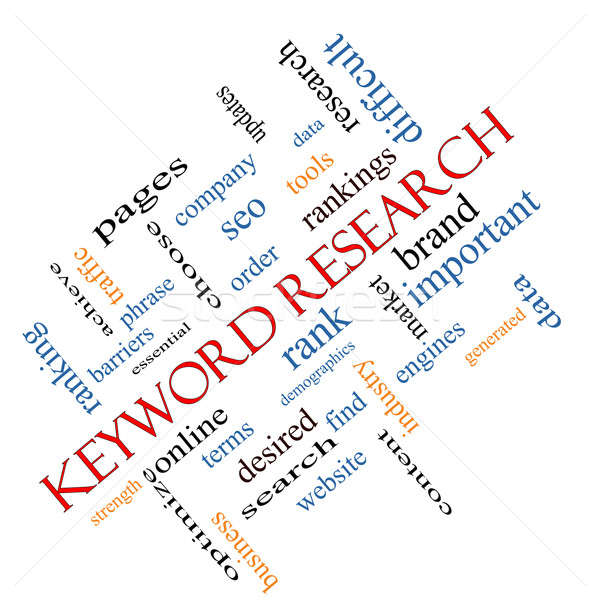 Keyword Research Word Cloud Concept Angled Stock photo © mybaitshop