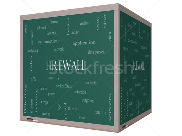 Firewall Word Cloud Concept on a 3D cube Blackboard Stock photo © mybaitshop