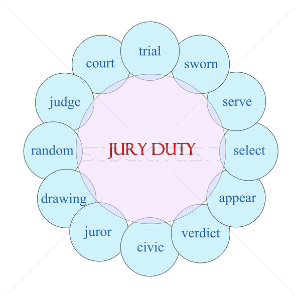 Jury Duty Circular Word Concept Stock photo © mybaitshop