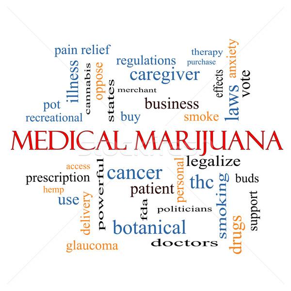 Medical Marijuana Word Cloud Concept Stock photo © mybaitshop