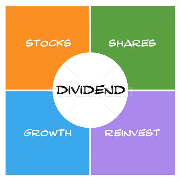 Dividend Boxes and Circle Stock photo © mybaitshop