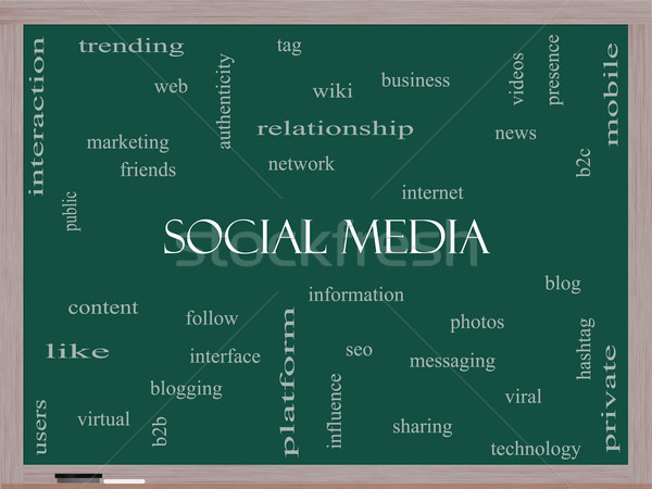 ソーシャルメディア 言葉の雲 黒板 ネットワーク コンテンツ ストックフォト © mybaitshop