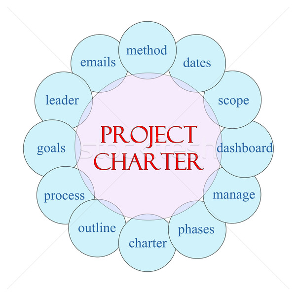 Project Charter Circular Word Concept Stock photo © mybaitshop