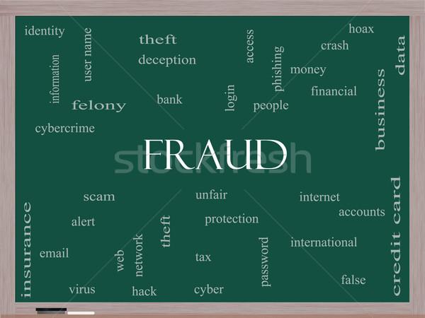 Fraude nube de palabras pizarra alerta robo de identidad Foto stock © mybaitshop
