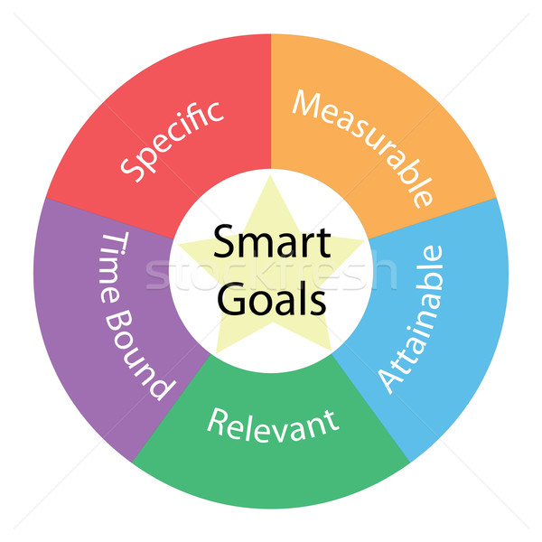 Smart Goals circular concept with colors and star Stock photo © mybaitshop