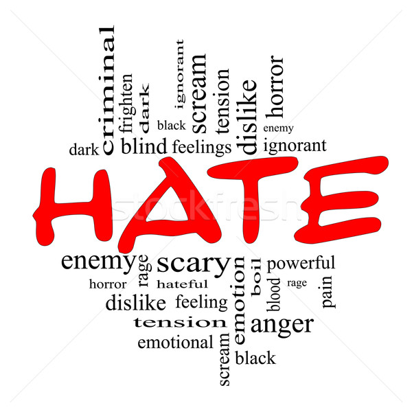 Hate Word Cloud Concept in Red and Black Stock photo © mybaitshop