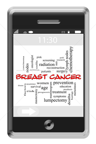 Breast Cancer Word Cloud Concept on Touchscreen Phone Stock photo © mybaitshop
