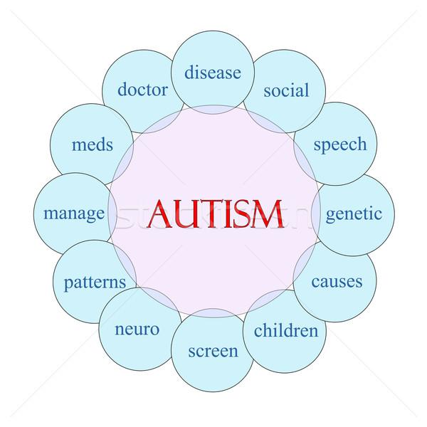 Autisme woord diagram roze Blauw Stockfoto © mybaitshop