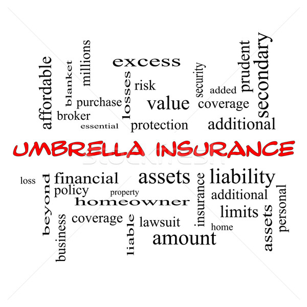 Umbrella Insurance Word Cloud Concept in red caps Stock photo © mybaitshop