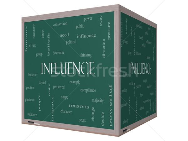 Beïnvloeden woordwolk 3D kubus Blackboard groot Stockfoto © mybaitshop