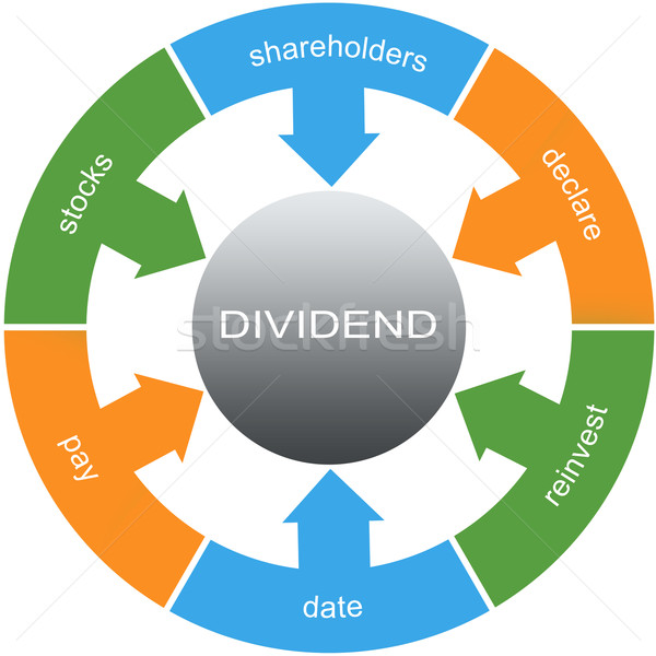 Dividend Symptoms Word Circles Concept Stock photo © mybaitshop