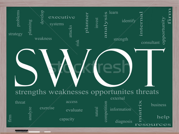 SWOT Pay Per Click word cloud on blackboard Stock photo © mybaitshop