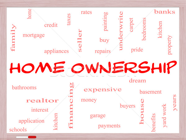 Home Ownership Word Cloud Concept on a Whiteboard Stock photo © mybaitshop