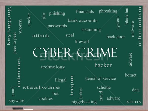 Przestępczości chmura słowo tablicy hacker malware Zdjęcia stock © mybaitshop