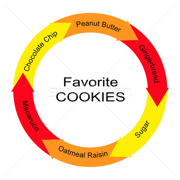 Favorite Cookies Word Circle Concept Stock photo © mybaitshop