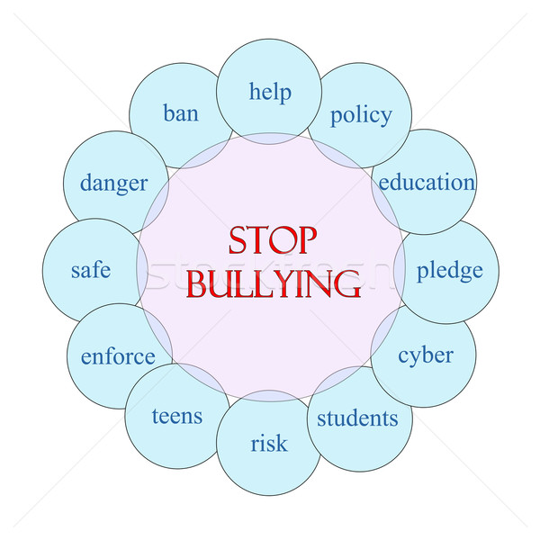 Stop Bullying Circular Word Concept Stock photo © mybaitshop