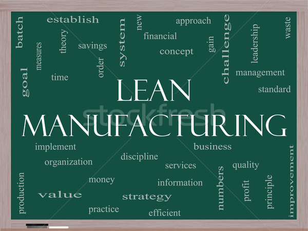 Lean Manufacturing Word Cloud Concept on a Blackboard Stock photo © mybaitshop