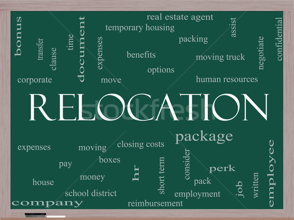 Relocation Word Cloud Concept on a Blackboard Stock photo © mybaitshop