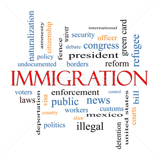 Immigration Word Cloud Concept Stock photo © mybaitshop