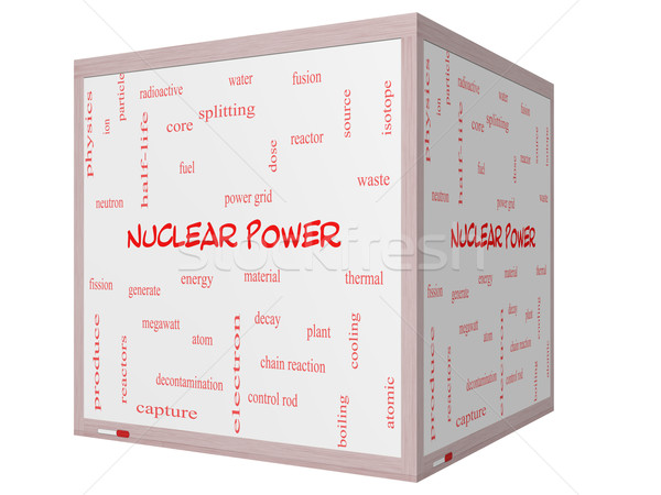 Nuclear Power Word Cloud Concept on a 3D cube Whiteboard Stock photo © mybaitshop