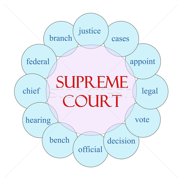 Supreme Court Circular Word Concept Stock photo © mybaitshop