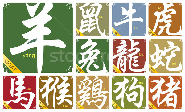 Chinese zodiac signs with the year of the Goat Stock photo © myfh88