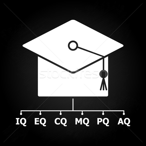 Six Quotient of learning catagories Stock photo © nalinratphi