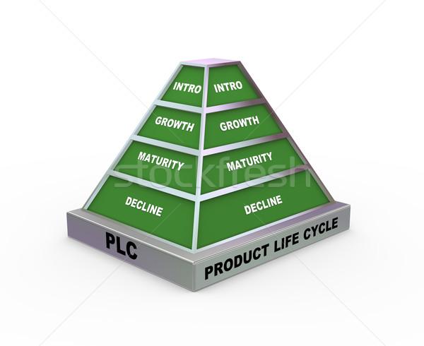 3d plc pyramid Stock photo © nasirkhan