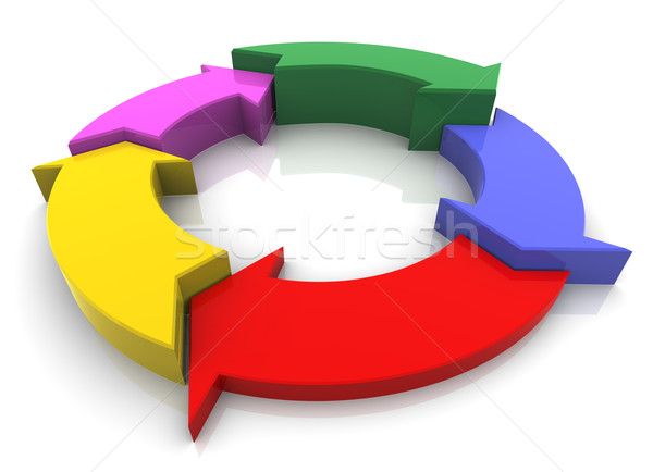 3d reflective circular flowchart Stock photo © nasirkhan