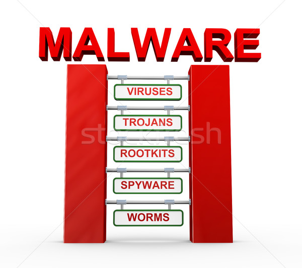 3d malware concept Stock photo © nasirkhan