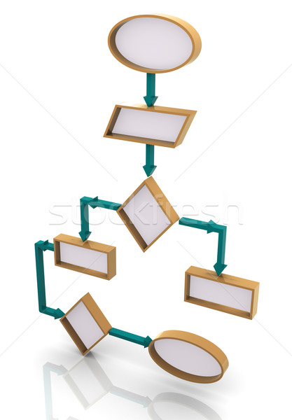 3d program flow chart Stock photo © nasirkhan