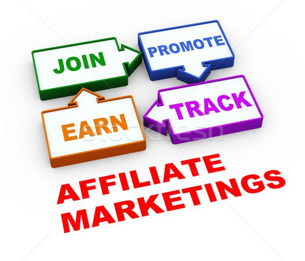 3d affiliate marketing process Stock photo © nasirkhan