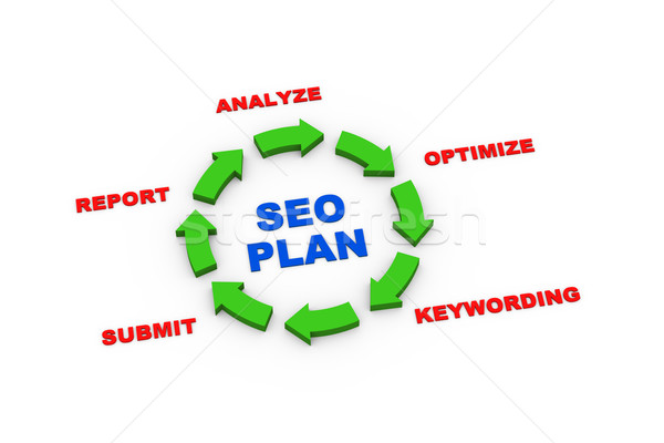 Stock photo: 3d arrows seo plan cycle