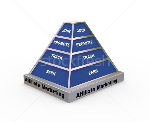 3d affiliate marketing pyramid Stock photo © nasirkhan