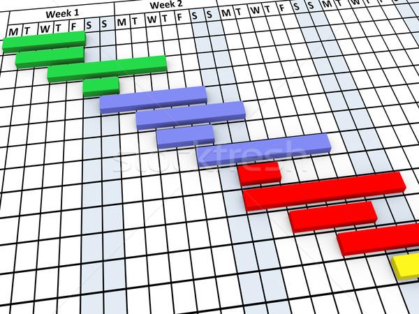 3D Tabelle Fortschritte 3d render Projekt Stock foto © nasirkhan