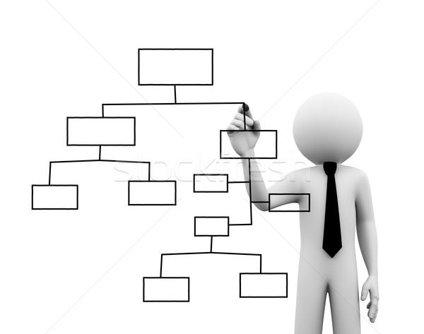 3d businessman drawing organizational chart on touch screen Stock photo © nasirkhan