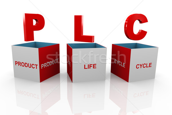 3d box of plc - Product Life cycle Stock photo © nasirkhan