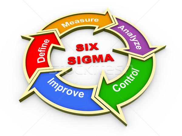 3d six sigma flow chart Stock photo © nasirkhan