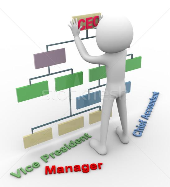 3d man and organizational cha Stock photo © nasirkhan