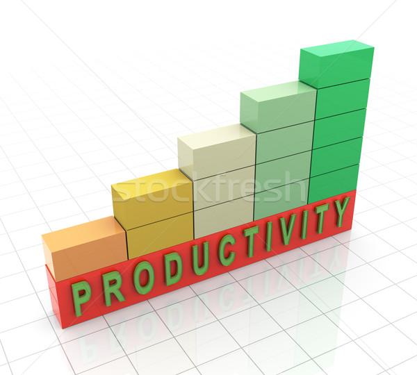 3D produktivitás rácsok tükröződő haladás szöveg Stock fotó © nasirkhan
