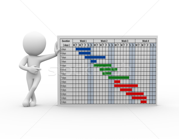 3d man standing with gantt chart Stock photo © nasirkhan